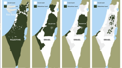 دانلود تحقیق فلسطین