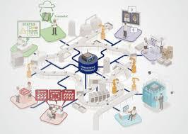 دانلود تحقیق اتوماسیون صنعتی و شبكه های ارتباطی